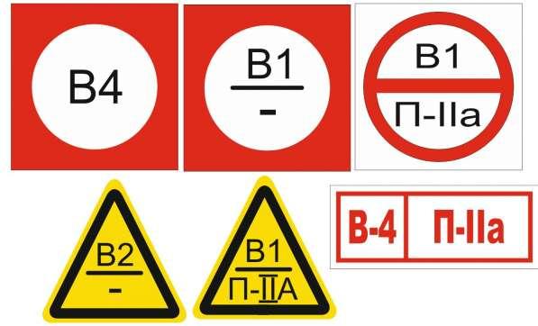 Расчет категории помещения пожарной опасности