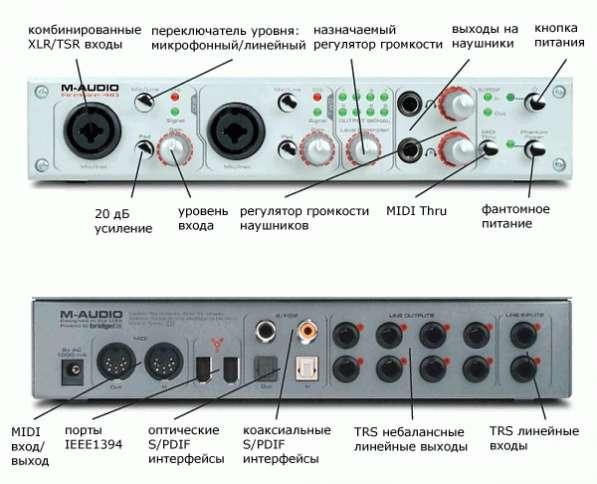 Продам звуковую карту M-Audio FW410