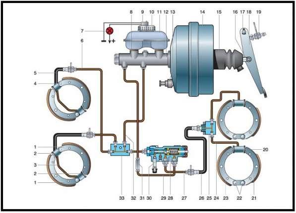 Ремонт и замена элементов тормозной системы