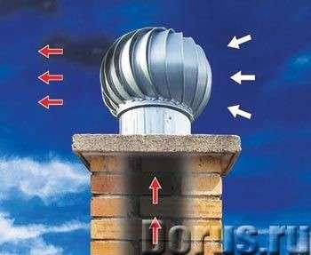 Турбодефлектор