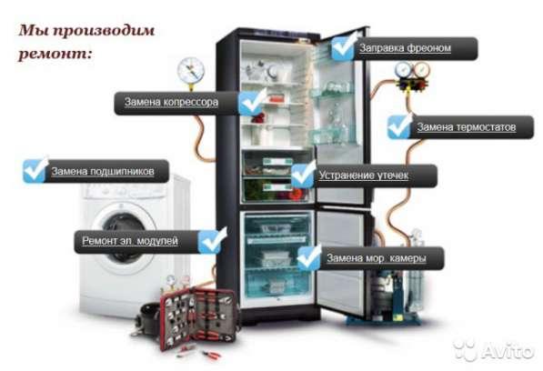 Ремонт бытовых холодильников в