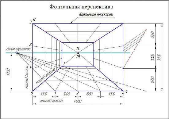 Чертежи по вашим эскизам, сканам, фотографиям и т. п.: в Красноярске Фото 4