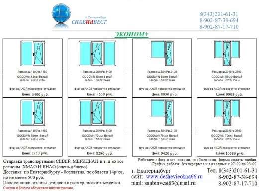 Окна, алюминиевые конструкции, входные группы