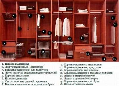 шкафы-купе по вашим размерам в Пензе Фото 1
