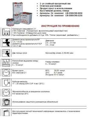 Лак автомобильный ProfiMix в Москве Фото 1