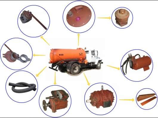 Запчасти и оборудования для АЗС и нефтебаз в г. Салават Фото 5